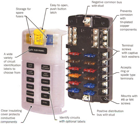 33587_CoverOff rv fuse box wiring diagram simonand rv fuse box at bakdesigns.co