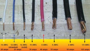 wire-gauges-comparison